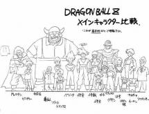 DragonBallZModelSheet2