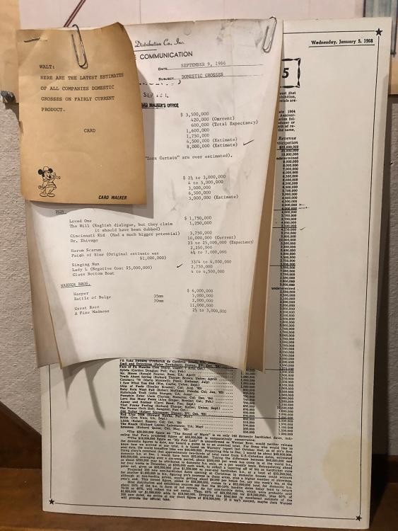 Walt's Report