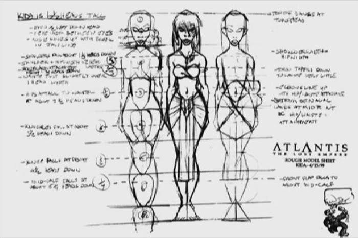AtlantisModelSheet3