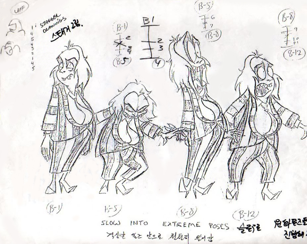 Beetlejuice Model Sheets Traditional Animation