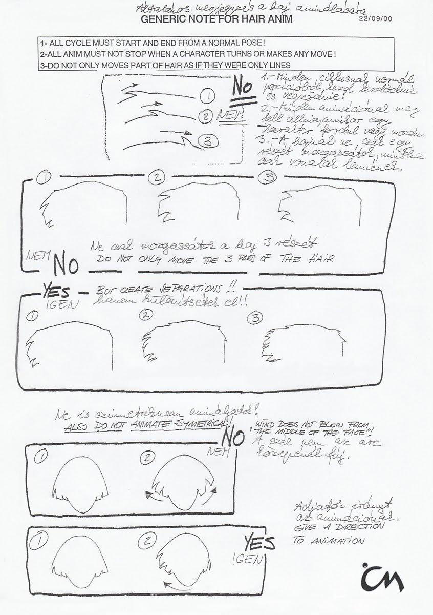 CortoMalteseModelSheet8