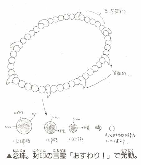InuyashaModelSheet12