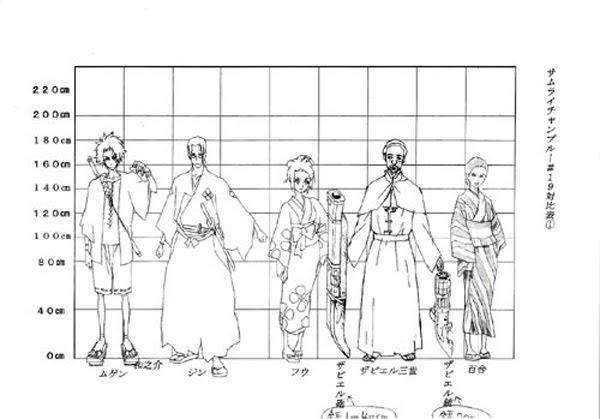 SamuraiChamplooSizeChart2