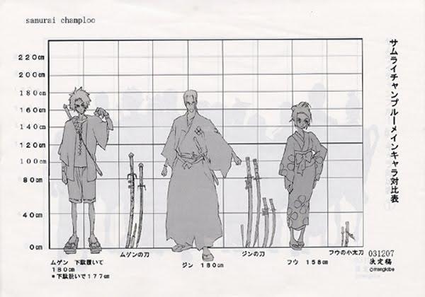SamuraiChamplooSizeChart4